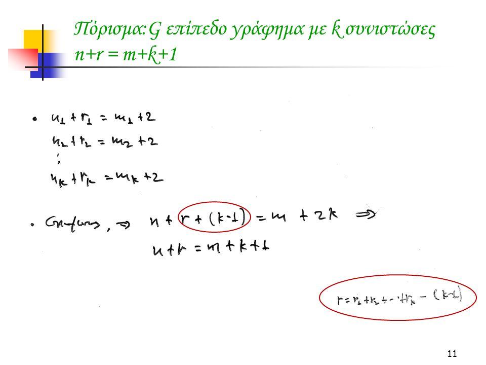 11 Πόρισμα:G επίπεδο γράφημα με k συνιστώσες n+r = m+k+1
