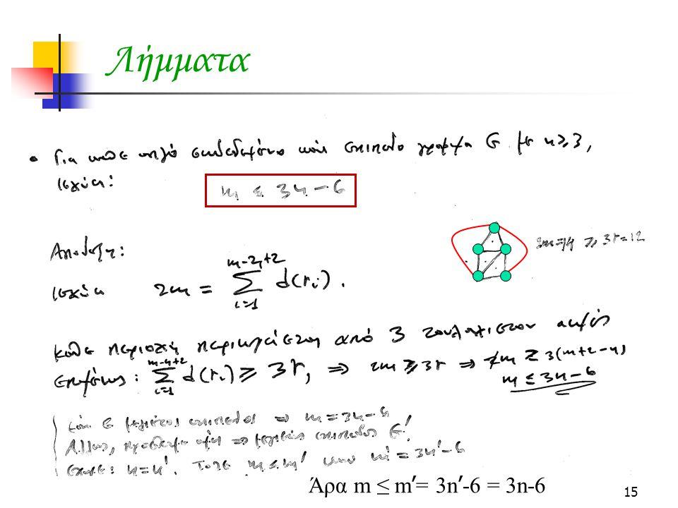 15 Λήμματα Άρα m ≤ m ' = 3n ' -6 = 3n-6