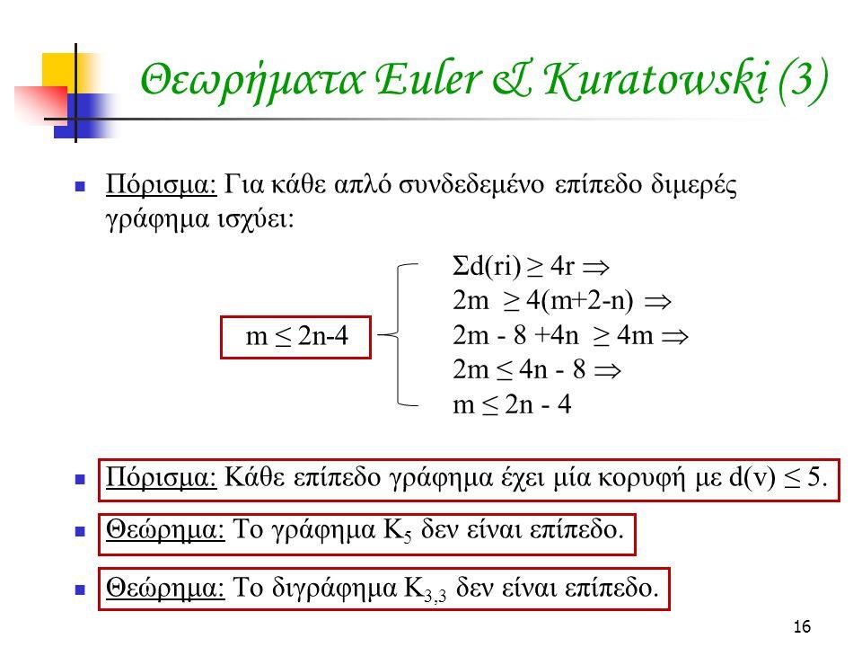 16 Θεωρήματα Euler & Kuratowski (3) Πόρισμα: Για κάθε απλό συνδεδεμένο επίπεδο διμερές γράφημα ισχύει: m ≤ 2n-4 Πόρισμα: Κάθε επίπεδο γράφημα έχει μία κορυφή με d(v) ≤ 5.