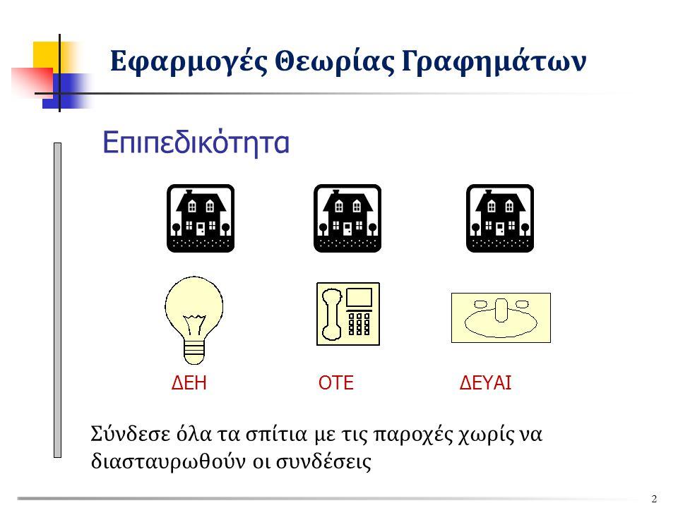 ΔΕΗΟΤΕΔΕΥΑΙ Σύνδεσε όλα τα σπίτια με τις παροχές χωρίς να διασταυρωθούν οι συνδέσεις Επιπεδικότητα 2 Εφαρμογές Θεωρίας Γραφημάτων