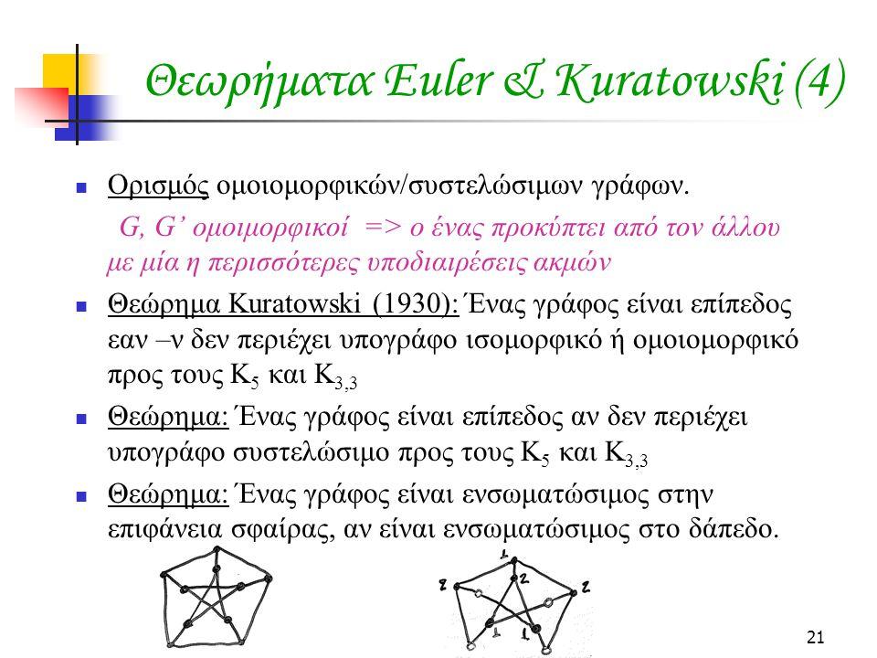 21 Θεωρήματα Euler & Kuratowski (4) Ορισμός ομοιομορφικών/συστελώσιμων γράφων.