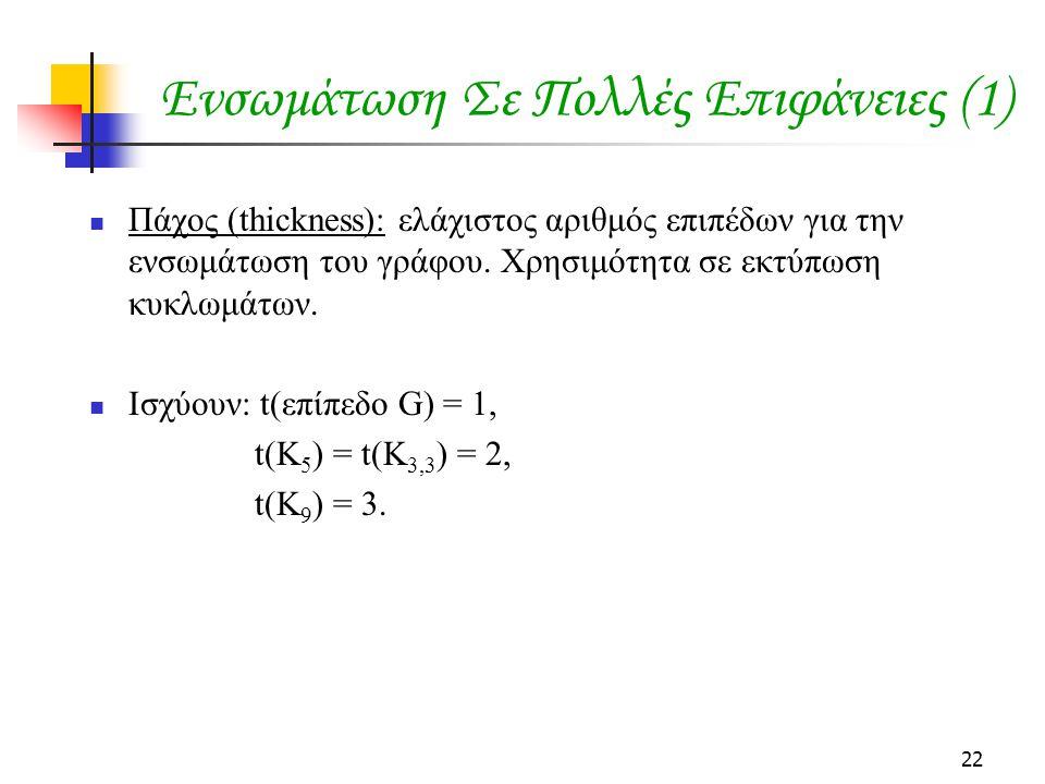 22 Ενσωμάτωση Σε Πολλές Επιφάνειες (1) Πάχος (thickness): ελάχιστος αριθμός επιπέδων για την ενσωμάτωση του γράφου.