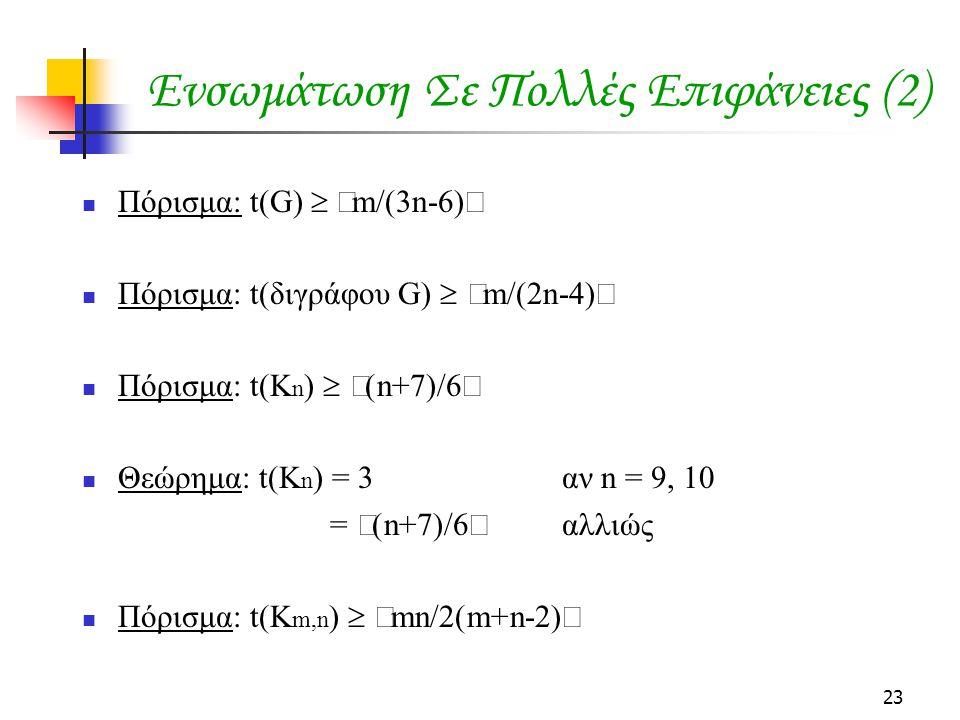 23 Ενσωμάτωση Σε Πολλές Επιφάνειες (2) Πόρισμα: t(G)   m/(3n-6)  Πόρισμα: t(διγράφου G)   m/(2n-4)  Πόρισμα: t(K n )   (n+7)/6  Θεώρημα: t(K n ) = 3αν n = 9, 10 =  (n+7)/6  αλλιώς Πόρισμα: t(K m,n )   mn/2(m+n-2) 