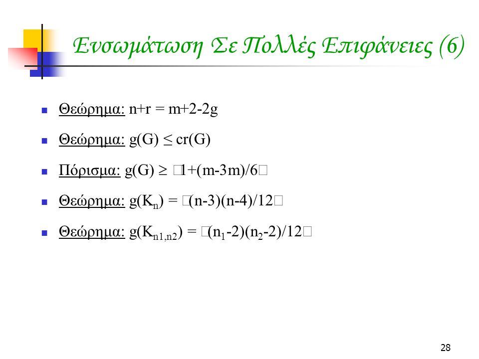 28 Ενσωμάτωση Σε Πολλές Επιφάνειες (6) Θεώρημα: n+r = m+2-2g Θεώρημα: g(G) ≤ cr(G) Πόρισμα: g(G)   1+(m-3m)/6  Θεώρημα: g(K n ) =  (n-3)(n-4)/12  Θεώρημα: g(K n1,n2 ) =  (n 1 -2)(n 2 -2)/12 