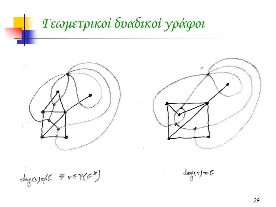 29 Γεωμετρικοί δυαδικοί γράφοι