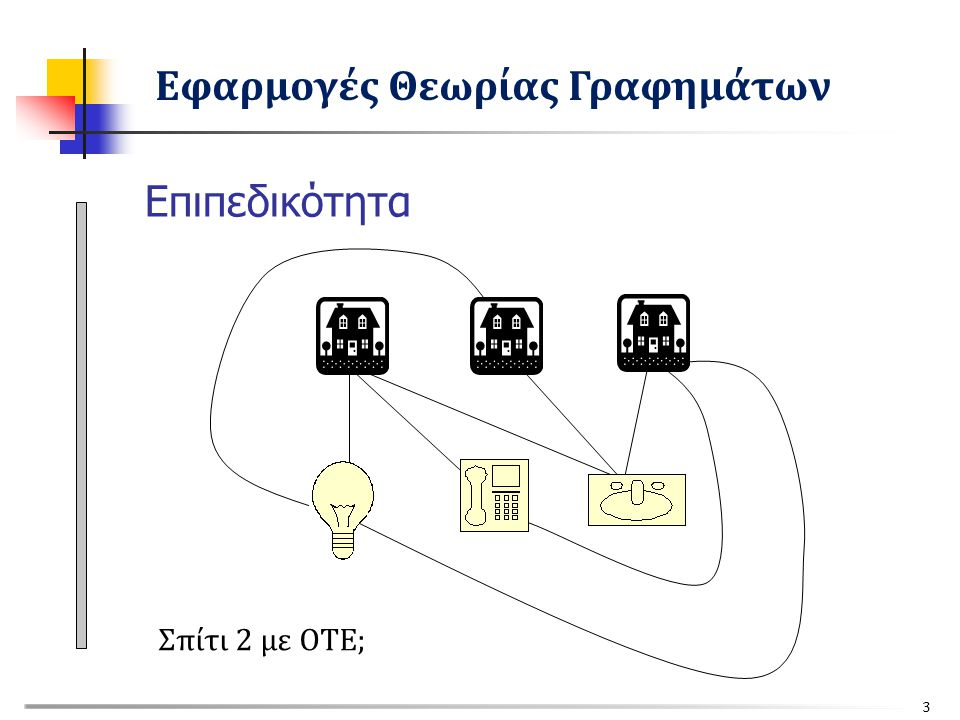 Σπίτι 2 με ΟΤΕ; Επιπεδικότητα 3 Εφαρμογές Θεωρίας Γραφημάτων