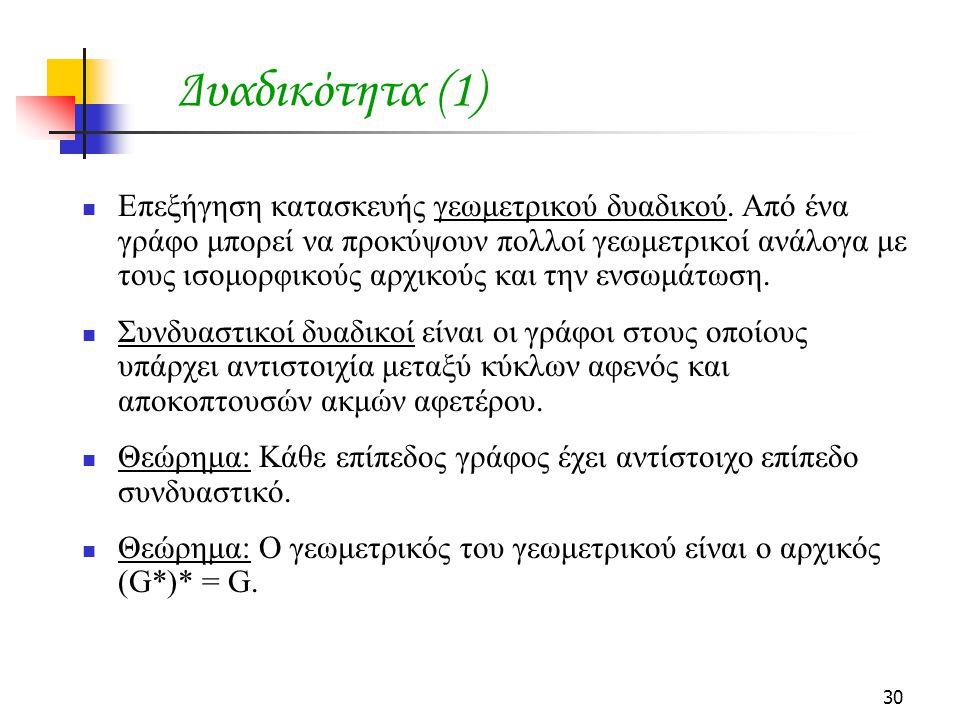 30 Δυαδικότητα (1) Επεξήγηση κατασκευής γεωμετρικού δυαδικού.