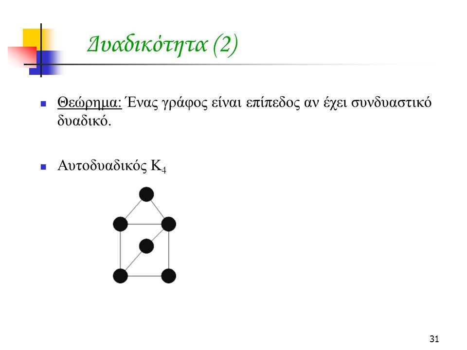 31 Δυαδικότητα (2) Θεώρημα: Ένας γράφος είναι επίπεδος αν έχει συνδυαστικό δυαδικό.