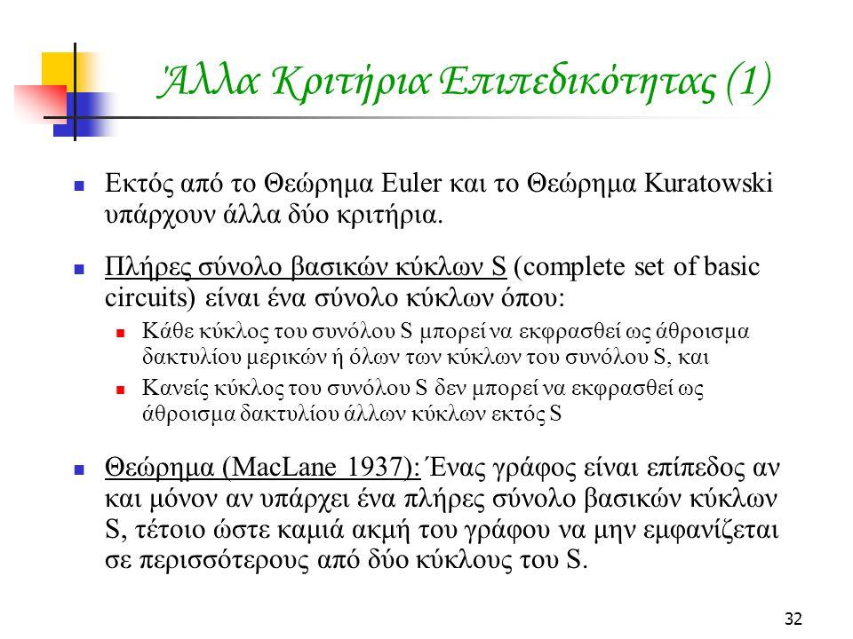 32 Άλλα Κριτήρια Επιπεδικότητας (1) Εκτός από το Θεώρημα Euler και το Θεώρημα Kuratowski υπάρχουν άλλα δύο κριτήρια.