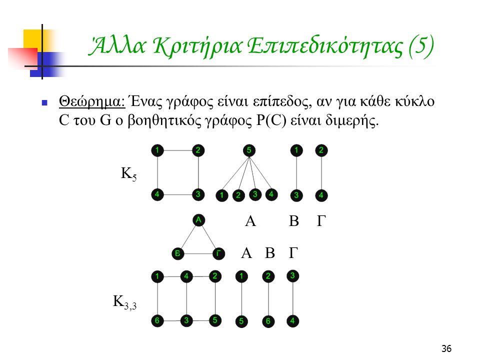 36 Άλλα Κριτήρια Επιπεδικότητας (5) Θεώρημα: Ένας γράφος είναι επίπεδος, αν για κάθε κύκλο C του G ο βοηθητικός γράφος P(C) είναι διμερής.