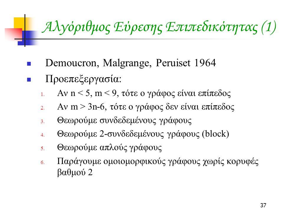 37 Αλγόριθμος Εύρεσης Επιπεδικότητας (1) Demoucron, Malgrange, Peruiset 1964 Προεπεξεργασία: 1.