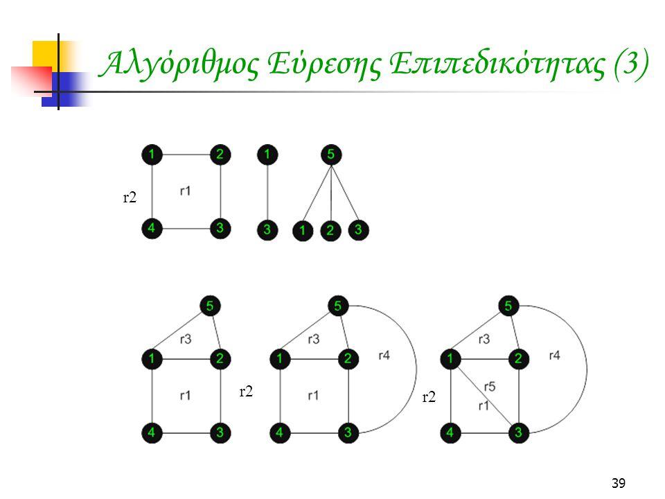 39 Αλγόριθμος Εύρεσης Επιπεδικότητας (3) r2