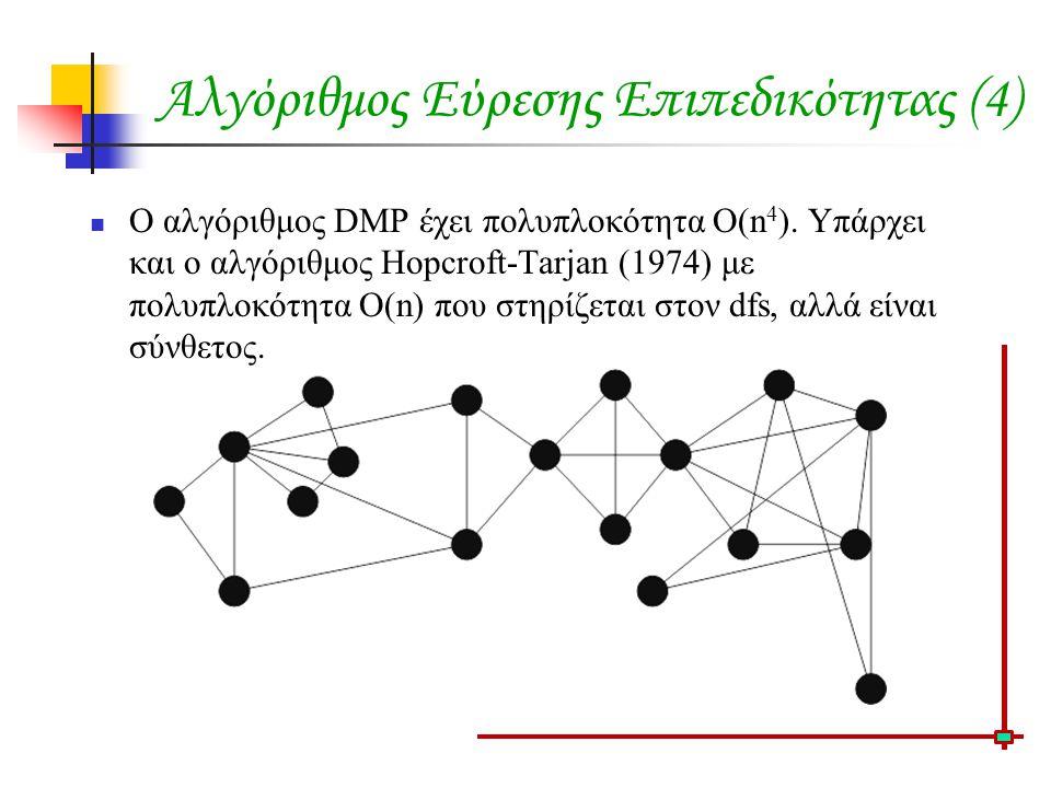 Αλγόριθμος Εύρεσης Επιπεδικότητας (4) Ο αλγόριθμος DMP έχει πολυπλοκότητα Ο(n 4 ).
