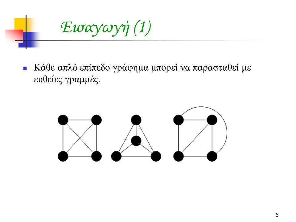 6 Εισαγωγή (1) Κάθε απλό επίπεδο γράφημα μπορεί να παρασταθεί με ευθείες γραμμές.
