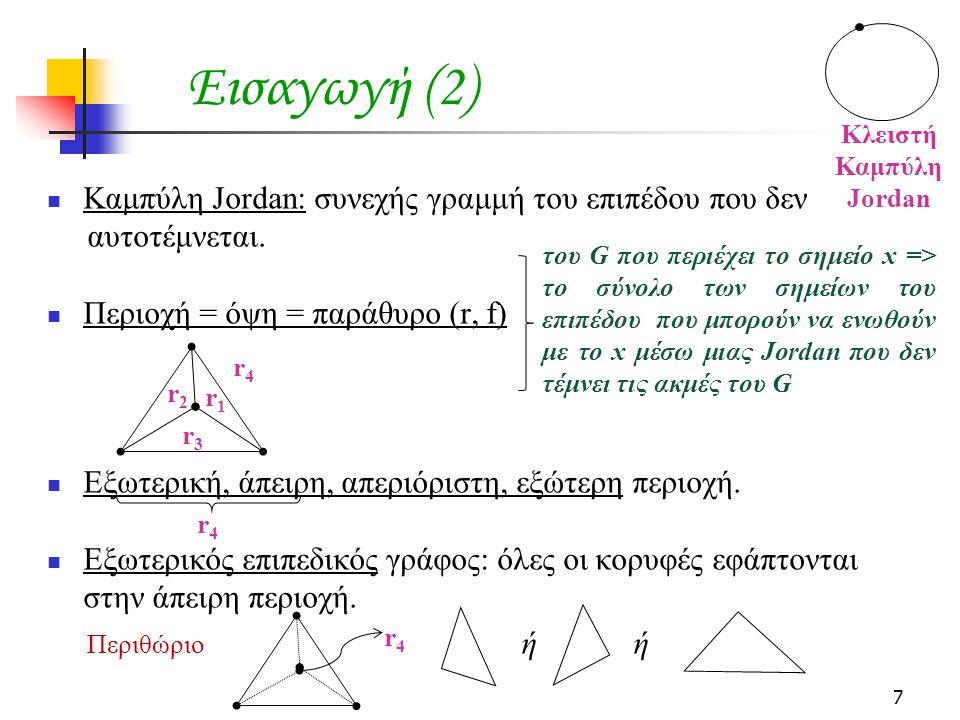7 Εισαγωγή (2) Καμπύλη Jordan: συνεχής γραμμή του επιπέδου που δεν αυτοτέμνεται.