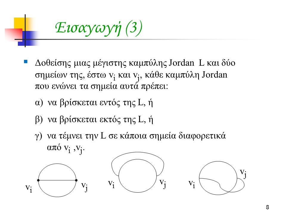 8 Εισαγωγή (3)  Δοθείσης μιας μέγιστης καμπύλης Jordan L και δύο σημείων της, έστω v i και v j, κάθε καμπύλη Jordan που ενώνει τα σημεία αυτά πρέπει: α) να βρίσκεται εντός της L, ή β) να βρίσκεται εκτός της L, ή γ) να τέμνει την L σε κάποια σημεία διαφορετικά από v i,v j.