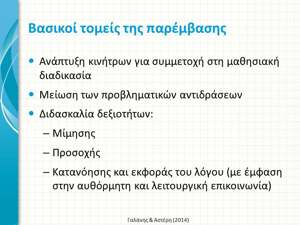 Γαλάνης & Αστέρη (2014) Βασικοί τομείς της παρέμβασης Ανάπτυξη κινήτρων για συμμετοχή στη μαθησιακή διαδικασία Μείωση των προβληματικών αντιδράσεων Δι