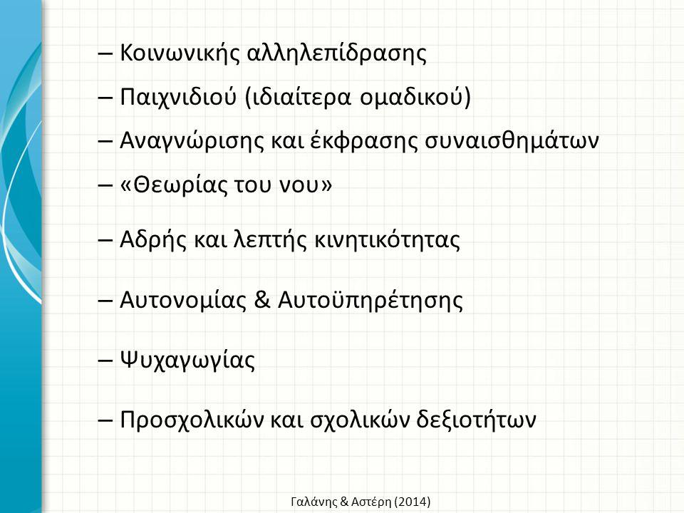 Γαλάνης & Αστέρη (2014) – Κοινωνικής αλληλεπίδρασης – Παιχνιδιού (ιδιαίτερα ομαδικού) – Αναγνώρισης και έκφρασης συναισθημάτων – «Θεωρίας του νου» – Α