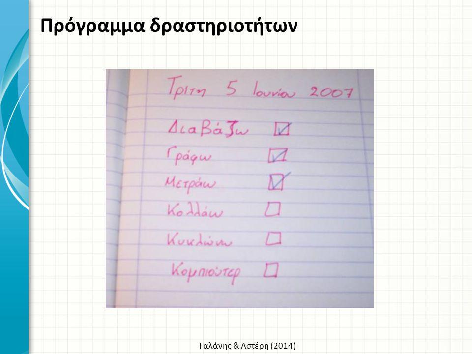 Γαλάνης & Αστέρη (2014) Πρόγραμμα δραστηριοτήτων