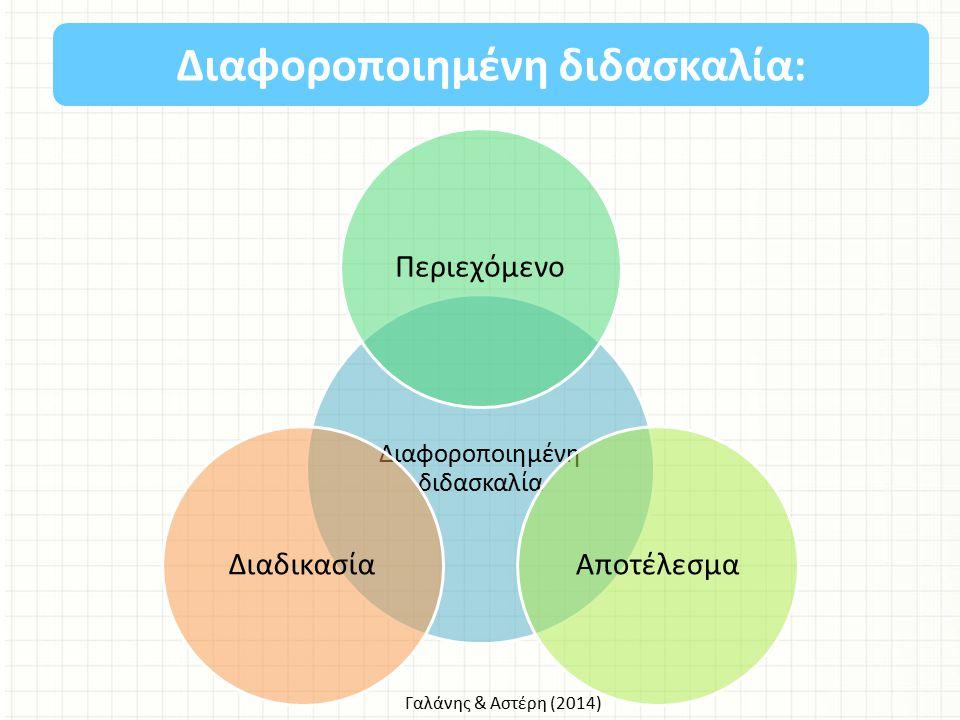 Γαλάνης & Αστέρη (2014) Διαφοροποιημένη διδασκαλία Περιεχόμενο ΑποτέλεσμαΔιαδικασία Διαφοροποιημένη διδασκαλία: