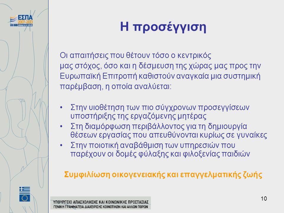 10 Η προσέγγιση Οι απαιτήσεις που θέτουν τόσο ο κεντρικός μας στόχος, όσο και η δέσμευση της χώρας μας προς την Ευρωπαϊκή Επιτροπή καθιστούν αναγκαία μια συστημική παρέμβαση, η οποία αναλύεται: Στην υιοθέτηση των πιο σύγχρονων προσεγγίσεων υποστήριξης της εργαζόμενης μητέρας Στη διαμόρφωση περιβάλλοντος για τη δημιουργία θέσεων εργασίας που απευθύνονται κυρίως σε γυναίκες Στην ποιοτική αναβάθμιση των υπηρεσιών που παρέχουν οι δομές φύλαξης και φιλοξενίας παιδιών Συμφιλίωση οικογενειακής και επαγγελματικής ζωής