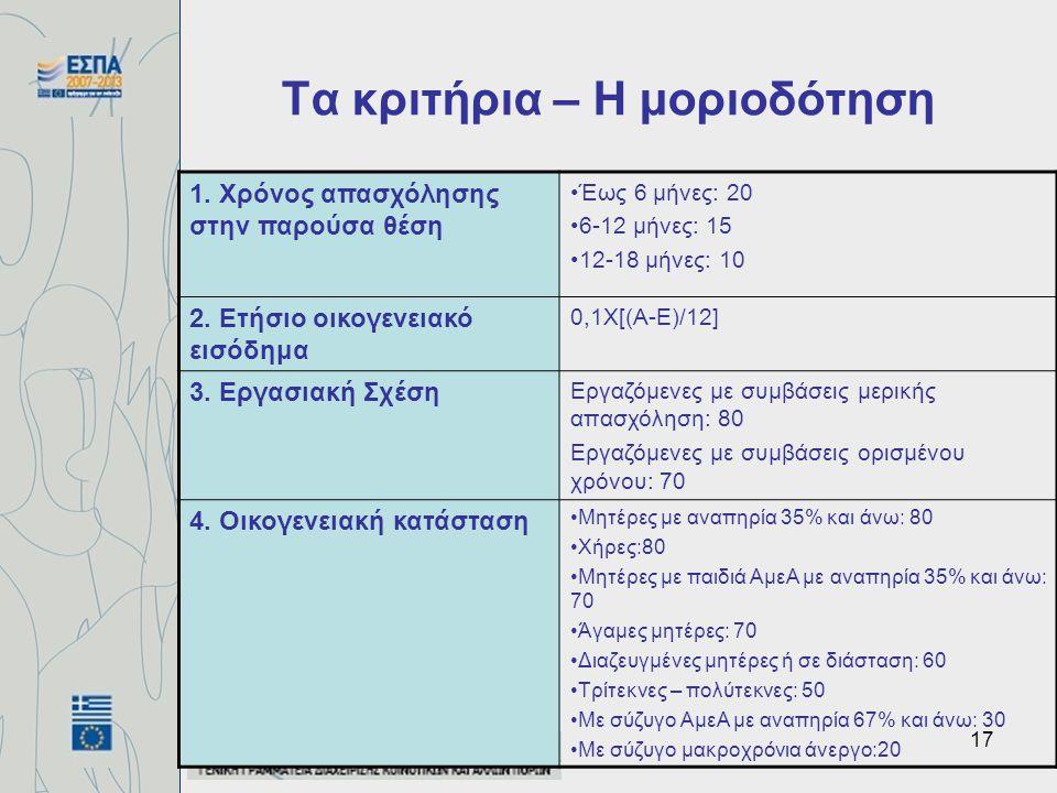 17 Τα κριτήρια – Η μοριοδότηση 1.