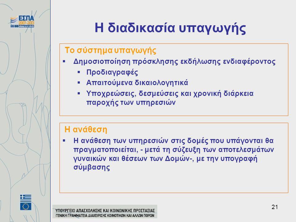 21 Η διαδικασία υπαγωγής Το σύστημα υπαγωγής  Δημοσιοποίηση πρόσκλησης εκδήλωσης ενδιαφέροντος  Προδιαγραφές  Απαιτούμενα δικαιολογητικά  Υποχρεώσεις, δεσμεύσεις και χρονική διάρκεια παροχής των υπηρεσιών Η ανάθεση  Η ανάθεση των υπηρεσιών στις δομές που υπάγονται θα πραγματοποιείται, - μετά τη σύζευξη των αποτελεσμάτων γυναικών και θέσεων των Δομών-, με την υπογραφή σύμβασης