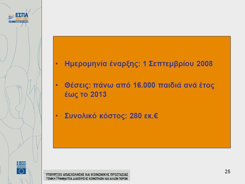 25 Ημερομηνία έναρξης: 1 Σεπτεμβρίου 2008 Θέσεις: πάνω από 16.000 παιδιά ανά έτος έως το 2013 Συνολικό κόστος: 280 εκ.€