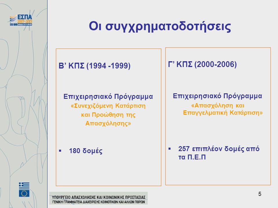 5 Οι συγχρηματοδοτήσεις Β' ΚΠΣ (1994 -1999) Επιχειρησιακό Πρόγραμμα «Συνεχιζόμενη Κατάρτιση και Προώθηση της Απασχόλησης»  180 δομές Γ' ΚΠΣ (2000-2006) Επιχειρησιακό Πρόγραμμα «Απασχόληση και Επαγγελματική Κατάρτιση»  257 επιπλέον δομές από τα Π.E.Π