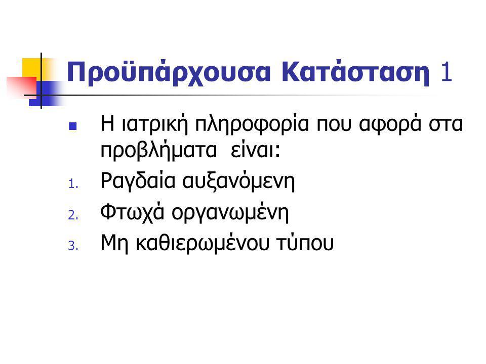 Προϋπάρχουσα Κατάσταση 1 Η ιατρική πληροφορία που αφορά στα προβλήματα είναι: 1. Ραγδαία αυξανόμενη 2. Φτωχά οργανωμένη 3. Μη καθιερωμένου τύπου