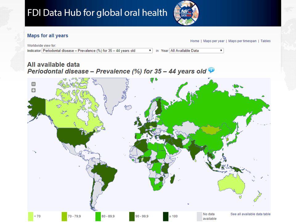 FDI Data Hub
