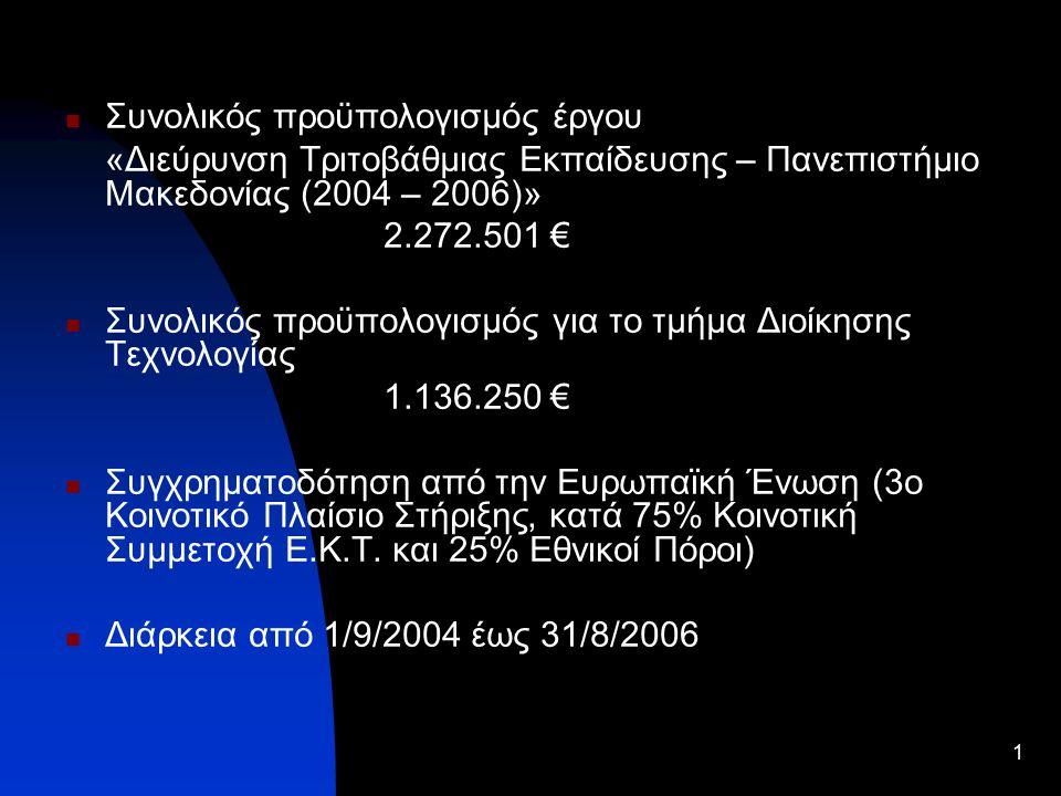 1 Συνολικός προϋπολογισμός έργου «Διεύρυνση Τριτοβάθμιας Εκπαίδευσης – Πανεπιστήμιο Μακεδονίας (2004 – 2006)» 2.272.501 € Συνολικός προϋπολογισμός για το τμήμα Διοίκησης Τεχνολογίας 1.136.250 € Συγχρηματοδότηση από την Ευρωπαϊκή Ένωση (3ο Κοινοτικό Πλαίσιο Στήριξης, κατά 75% Κοινοτική Συμμετοχή Ε.Κ.Τ.