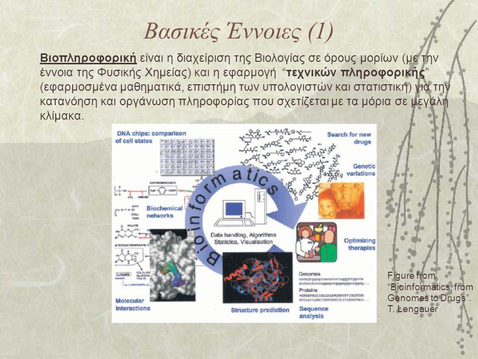 """Βασικές Έννοιες (1) Figure from """"Bioinformatics, from Genomes to Drugs"""". T. Lengauer Βιοπληροφορική είναι η διαχείριση της Βιολογίας σε όρους μορίων ("""