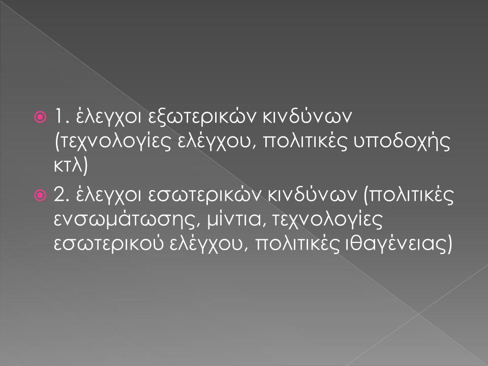  1. έλεγχοι εξωτερικών κινδύνων (τεχνολογίες ελέγχου, πολιτικές υποδοχής κτλ)  2.