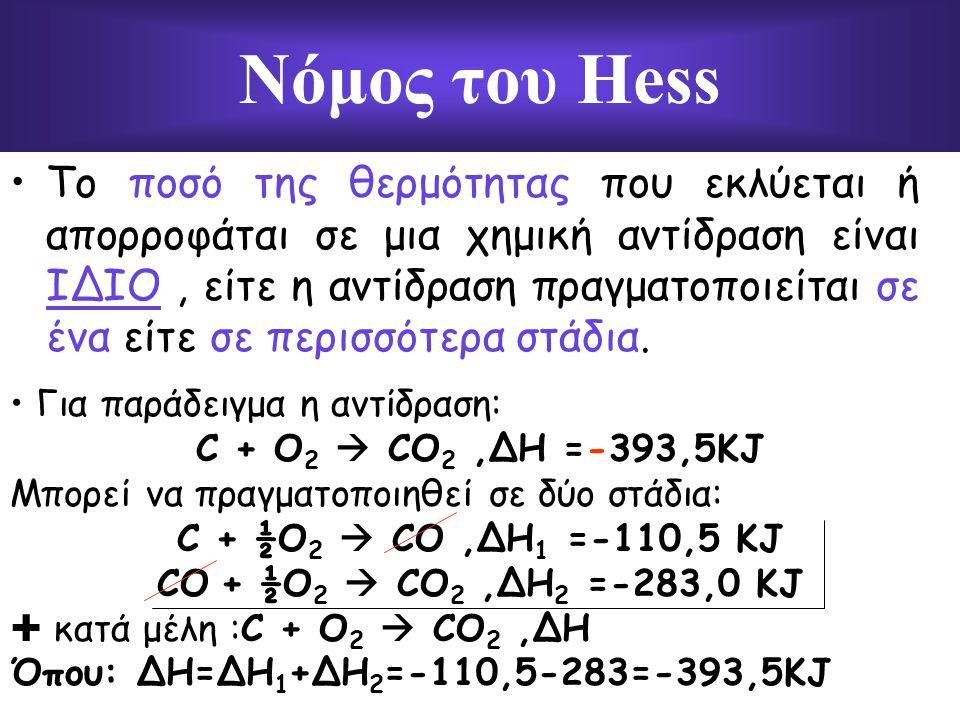 Νόμος του Hess Το ποσό της θερμότητας που εκλύεται ή απορροφάται σε μια χημική αντίδραση είναι ΙΔΙΟ, είτε η αντίδραση πραγματοποιείται σε ένα είτε σε