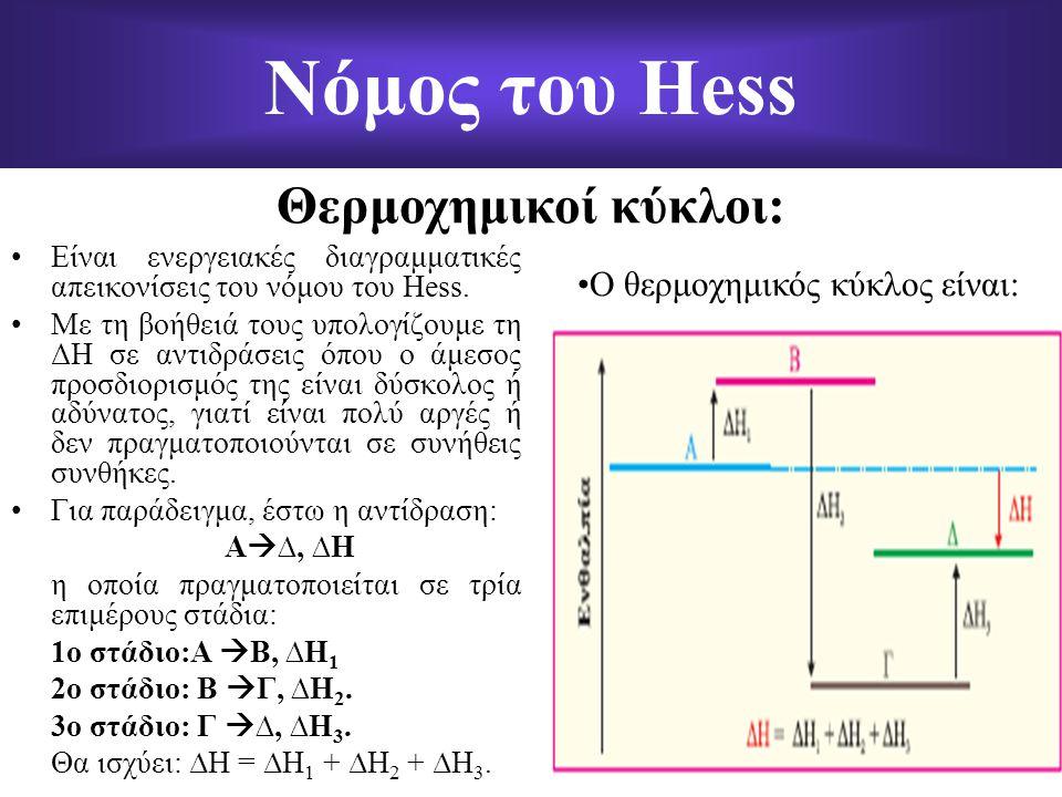 Νόμος του Hess Θερμοχημικοί κύκλοι: Είναι ενεργειακές διαγραμματικές απεικονίσεις του νόμου του Hess. Με τη βοήθειά τους υπολογίζουμε τη ΔΗ σε αντιδρά