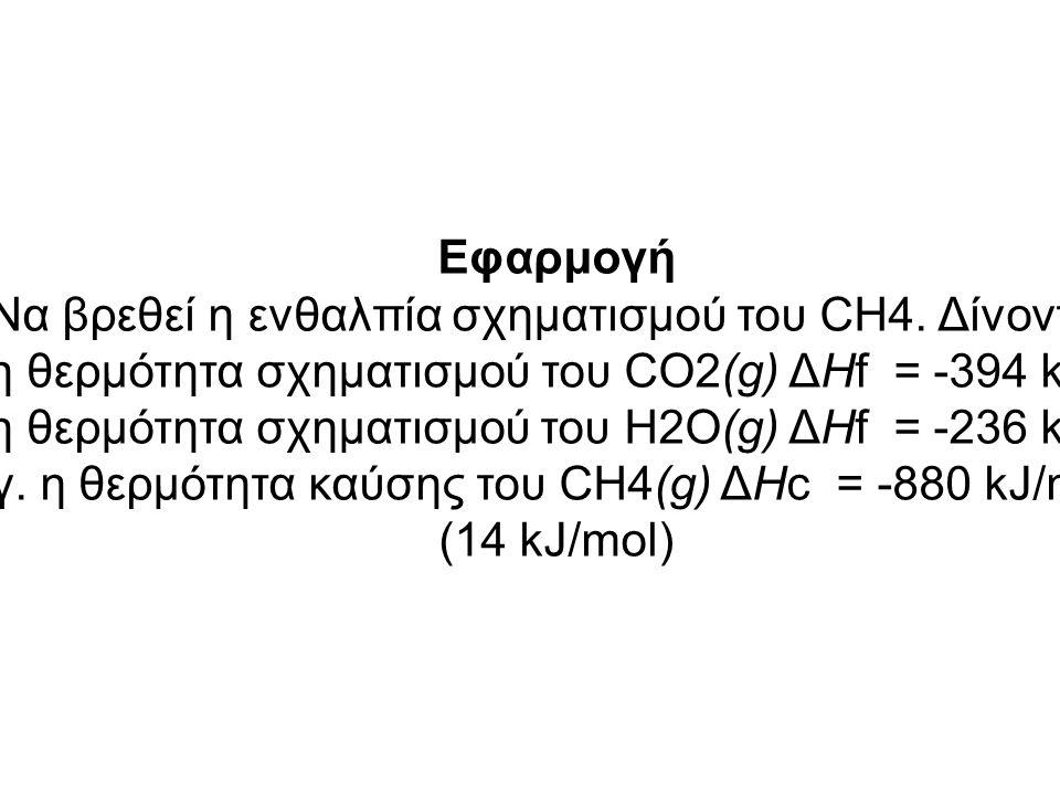 Εφαρμογή Να βρεθεί η ενθαλπία σχηματισμού του CH4. Δίνονται: α. η θερμότητα σχηματισμού του CO2(g) ΔΗf = -394 kJ/mol β. η θερμότητα σχηματισμού του H2
