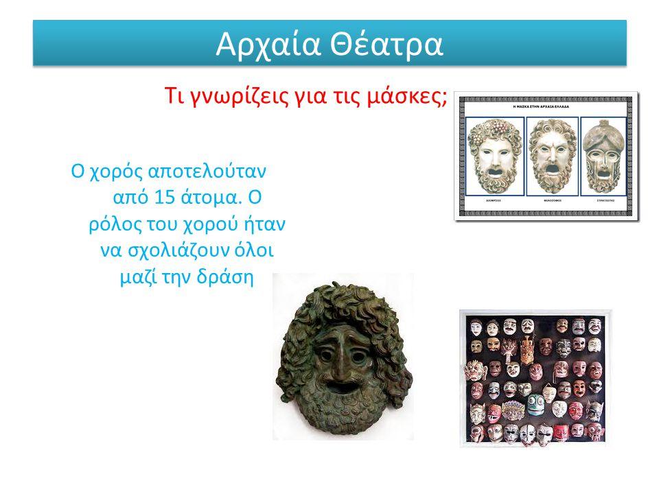 Ο διθύραμβος ήταν αρχαίος ύμνος για τον Διόνυσο. Αρχαία Θέατρα Τι είναι ο διθύραμβος;
