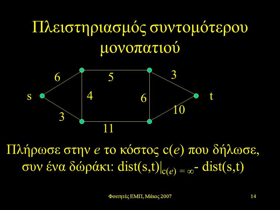 Φοιτητές ΕΜΠ, Μάιος 200714 Πλειστηριασμός συντομότερου μονοπατιού 6 6 3 4 5 11 10 3 Πλήρωσε στην e το κόστος c(e) που δήλωσε, συν ένα δώράκι: dist(s,t
