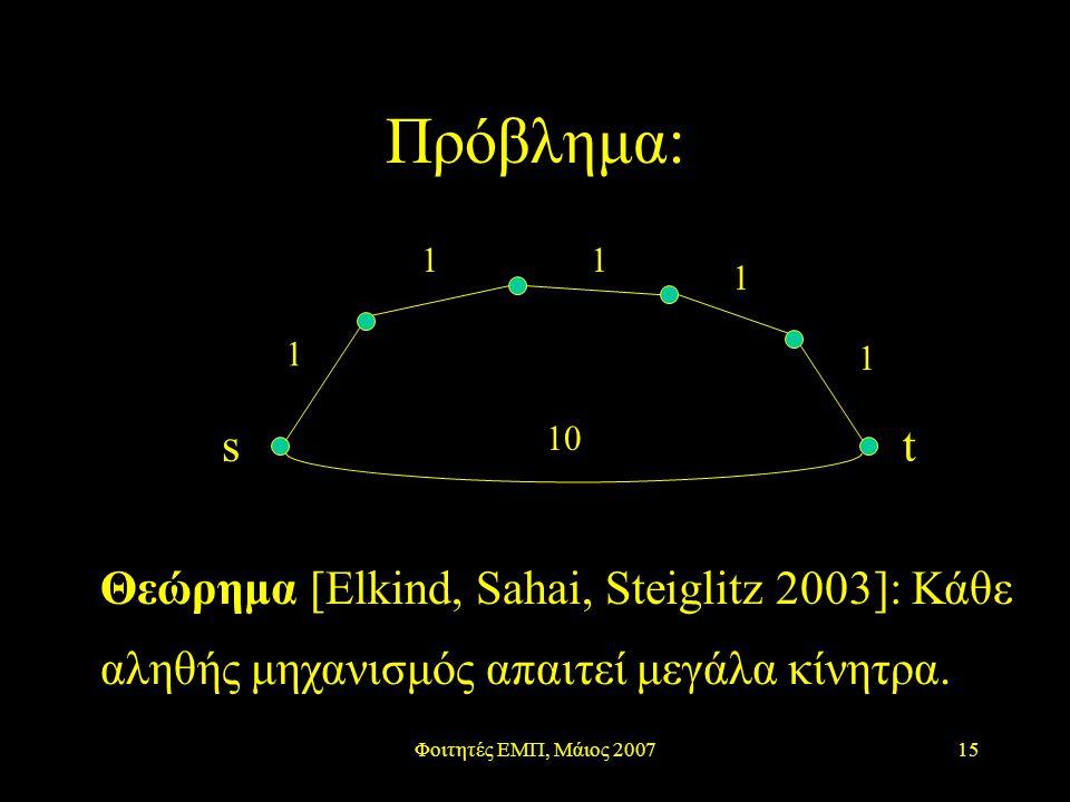Φοιτητές ΕΜΠ, Μάιος 200715 Πρόβλημα: ts 11 1 1 1 10 Θεώρημα [Elkind, Sahai, Steiglitz 2003]: Κάθε αληθής μηχανισμός απαιτεί μεγάλα κίνητρα.
