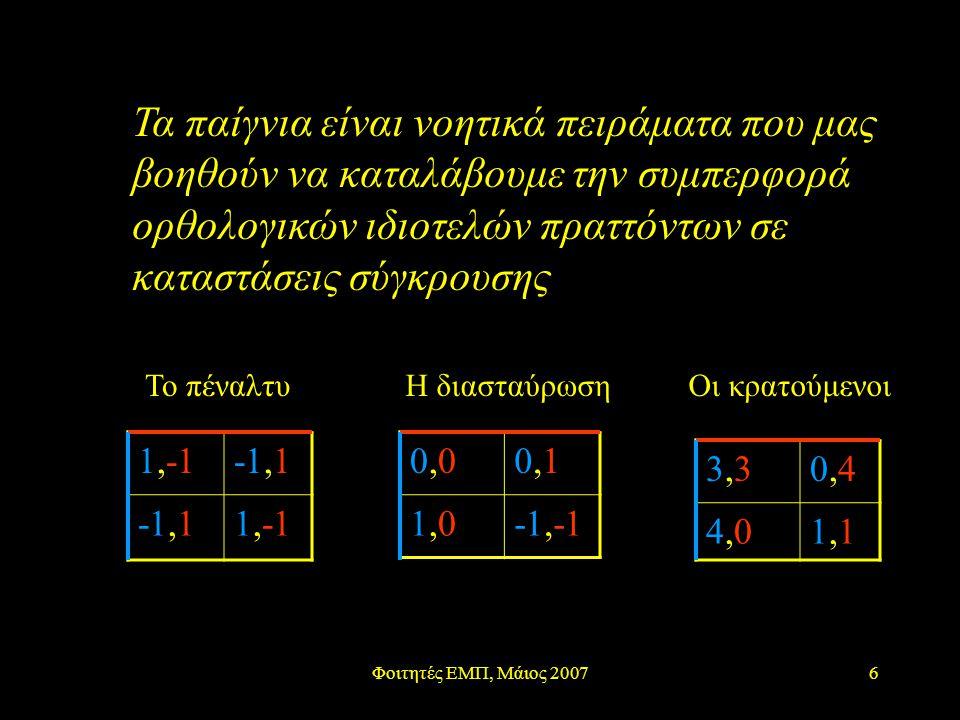 Φοιτητές ΕΜΠ, Μάιος 20076 1,-1-1,1 1,-1 0,00,00,10,1 1,01,0-1,-1 3,33,30,40,4 4,04,01,11,1 Το πέναλτυΟι κρατούμενοιΗ διασταύρωση Τα παίγνια είναι νοητικά πειράματα που μας βοηθούν να καταλάβουμε την συμπερφορά ορθολογικών ιδιοτελών πραττόντων σε καταστάσεις σύγκρουσης