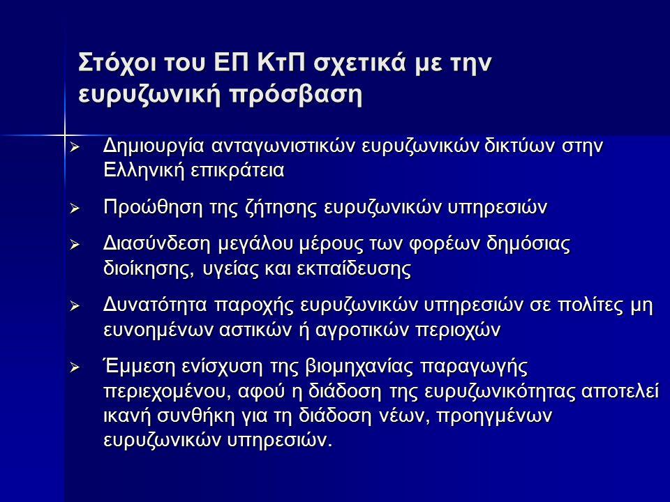 Στόχοι του ΕΠ ΚτΠ σχετικά με την ευρυζωνική πρόσβαση  Δηµιουργία ανταγωνιστικών ευρυζωνικών δικτύων στην Ελληνική επικράτεια  Προώθηση της ζήτησης ε