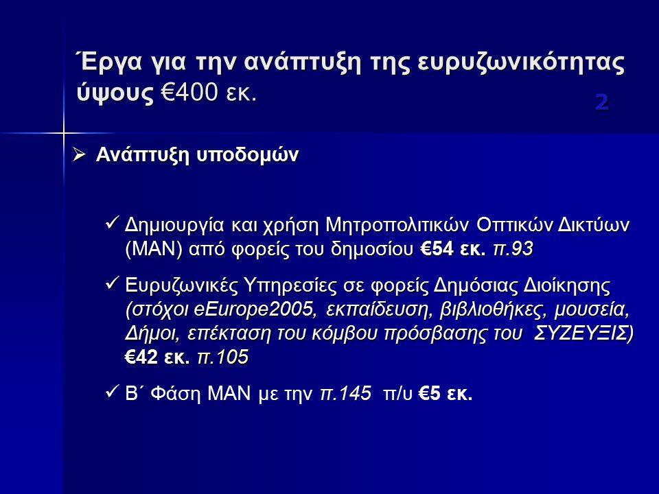 Έργα για την ανάπτυξη της ευρυζωνικότητας ύψους €400 εκ. 2  Ανάπτυξη υποδομών Δημιουργία και χρήση Μητροπολιτικών Οπτικών Δικτύων (ΜΑΝ) από φορείς το