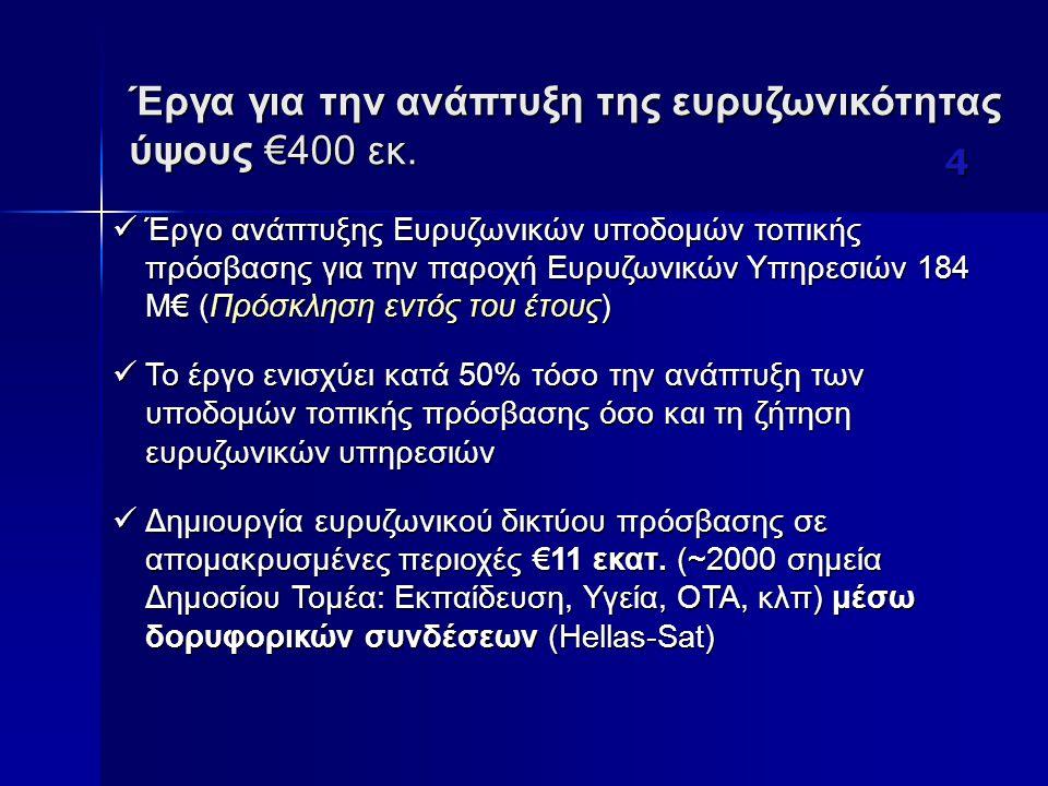Έργα για την ανάπτυξη της ευρυζωνικότητας ύψους €400 εκ. Έργο ανάπτυξης Ευρυζωνικών υποδομών τοπικής πρόσβασης για την παροχή Ευρυζωνικών Υπηρεσιών 18