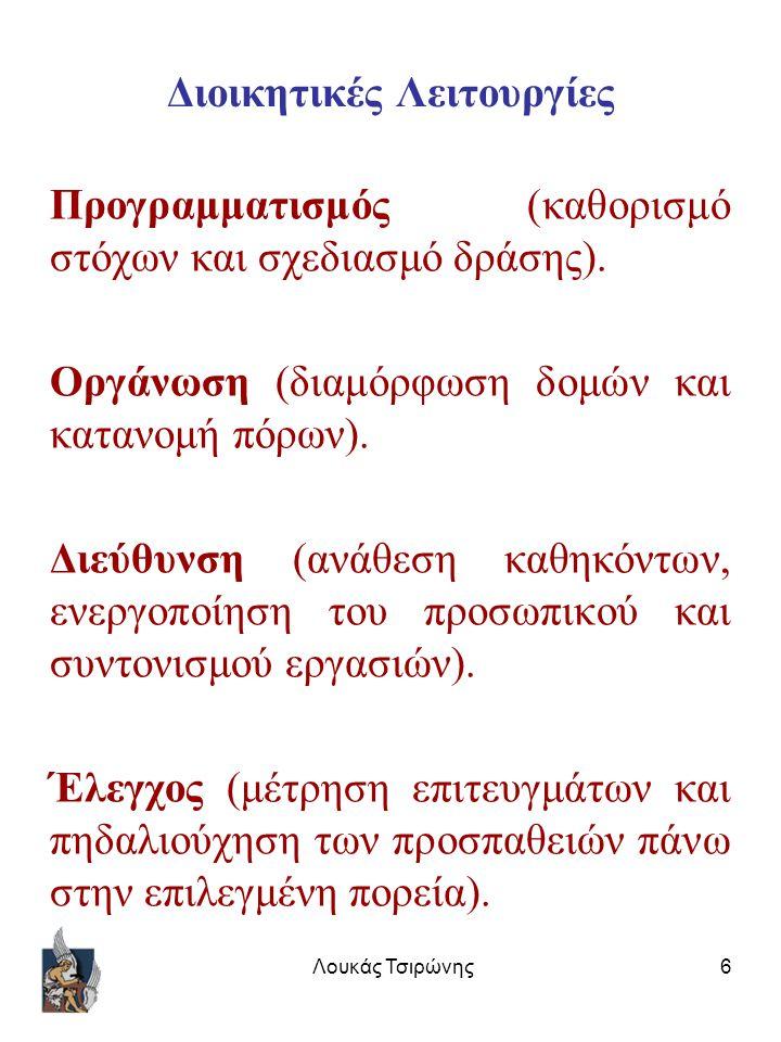 Λουκάς Τσιρώνης6 Διοικητικές Λειτουργίες Προγραμματισμός (καθορισμό στόχων και σχεδιασμό δράσης).