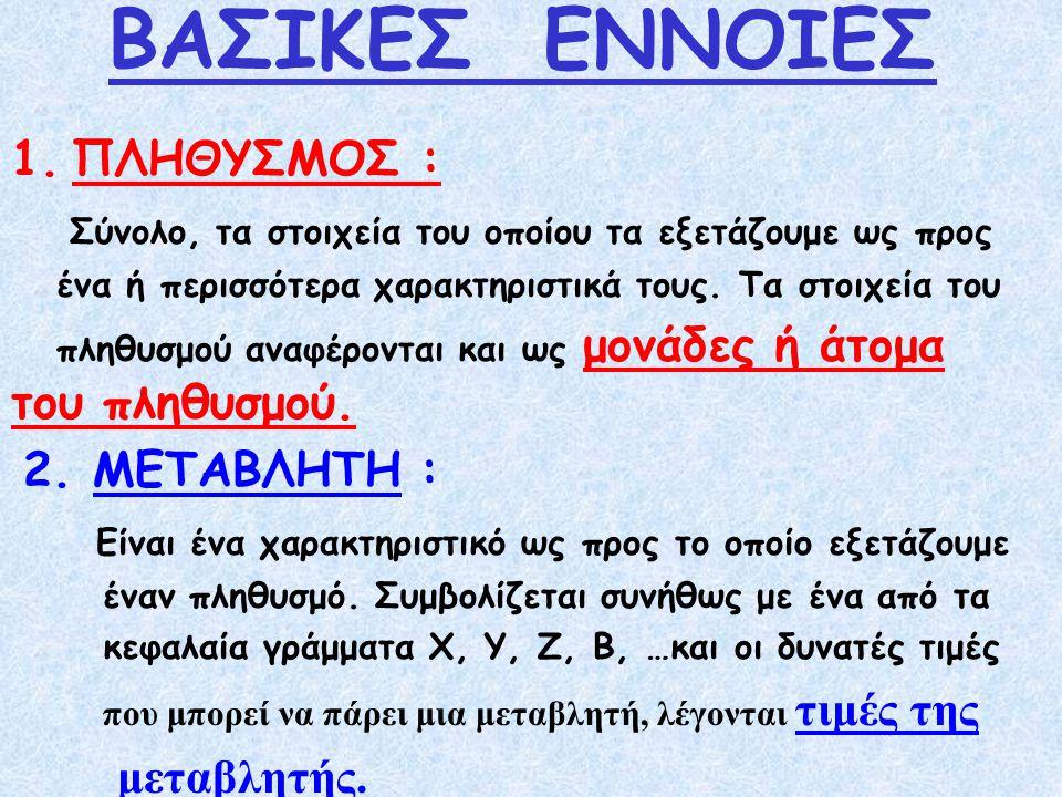 ΒΑΣΙΚΕΣ ΕΝΝΟΙΕΣ 1.