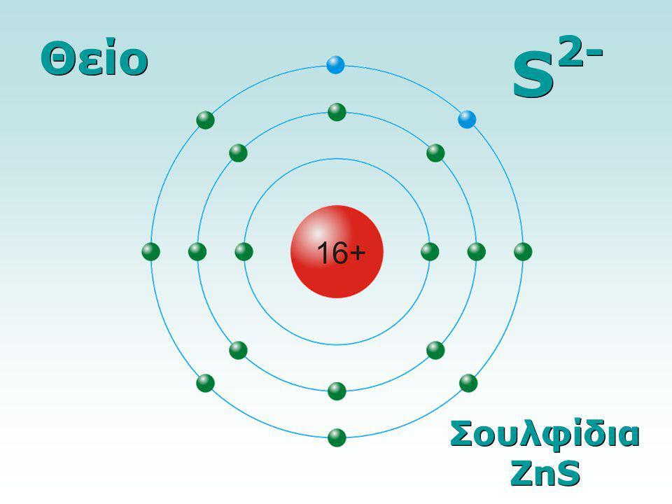 Θείο S2-S2- S2-S2- Σουλφίδια ZnS Σουλφίδια ZnS