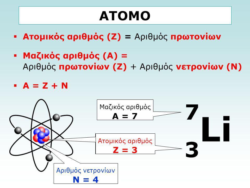 ΑΤΟΜΟ  Ατομικός αριθμός (Ζ) = Αριθμός πρωτονίων  Μαζικός αριθμός (Α) = Αριθμός πρωτονίων (Ζ) + Αριθμός νετρονίων (Ν)  A = Z + N Li Ατομικός αριθμός