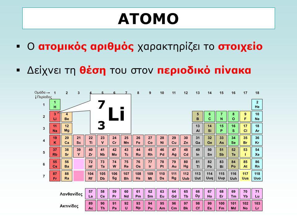 ΑΤΟΜΙΚΟΙ ΔΕΣΜΟΙ  Άτομο ή ιόν: βασική μονάδα στις κρυσταλλικές δομές  Κατιόν: άτομο που χάνει ένα ή περισσότερα ηλεκτρόνια π.χ.