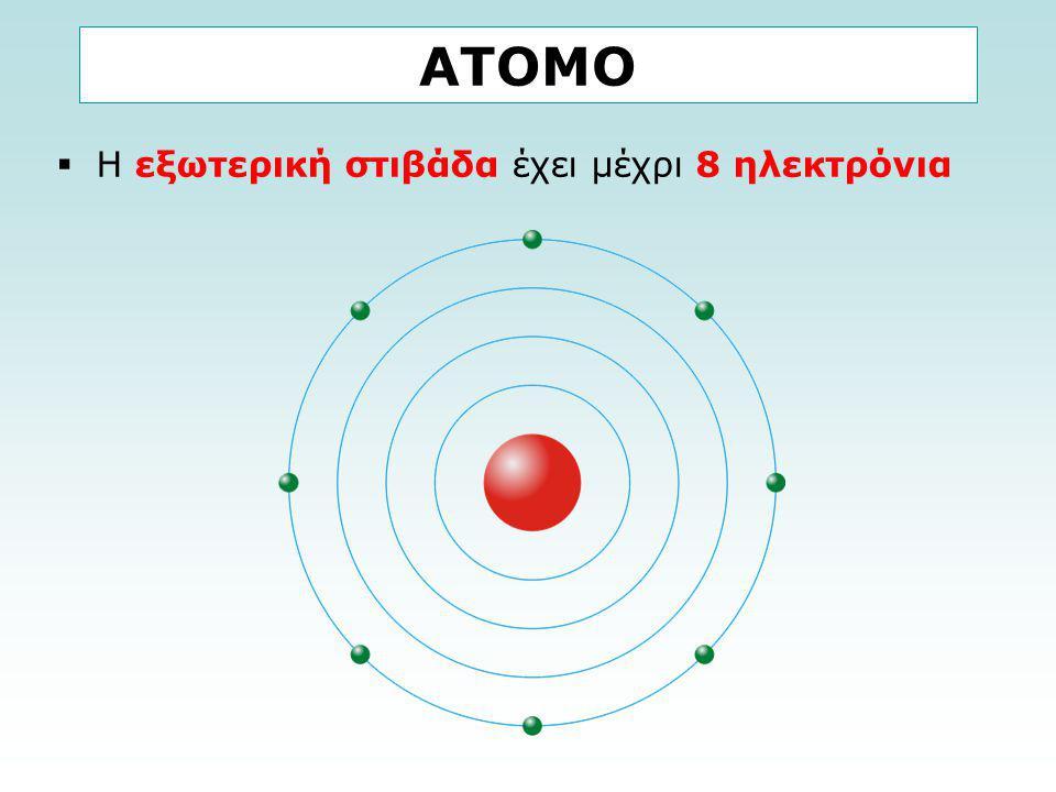ΑΤΟΜΟ  Η εξωτερική στιβάδα έχει μέχρι 8 ηλεκτρόνια